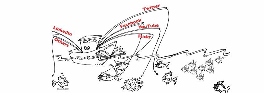 Rendesia e Medias Sociale ne Boten e Biznesit Modern